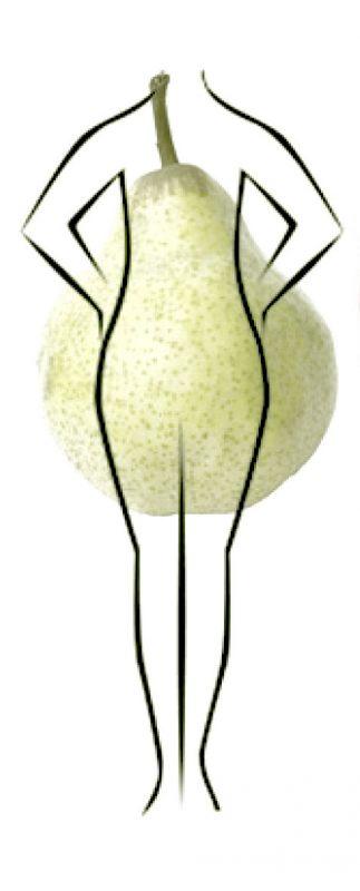 Pear Shape Body Type